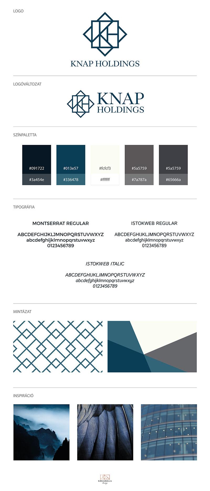 Brand board (logó és arculati elemek) készítés